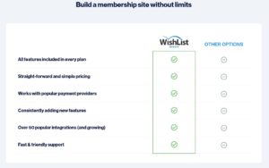 Build a Membership Site Without Limits