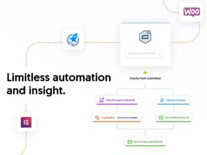 Limitless automation and insight.