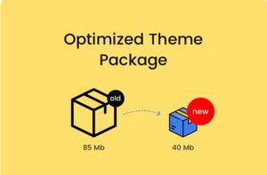 Optimized Theme Package