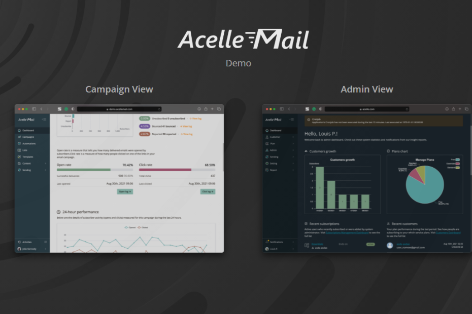 Acelle Nulled