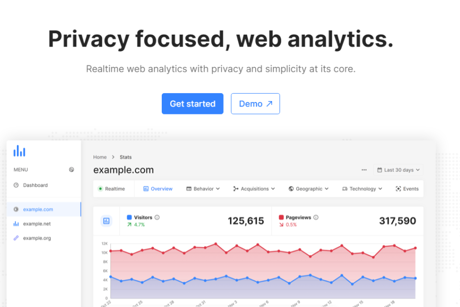 phpAnalytics Nulled